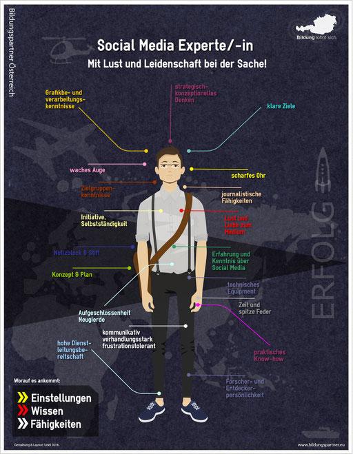 Bildungspartner Social Media Experten- Bildungspartner Österreich