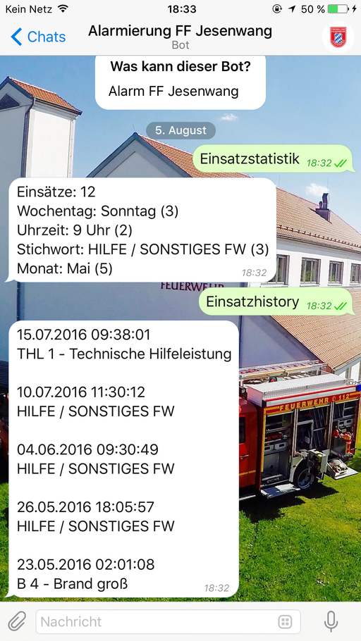 Einsatzstatistik und Einsatzhistory der FF Jesenwang.