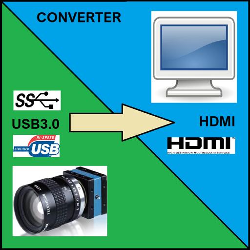 usb3 to hdmi