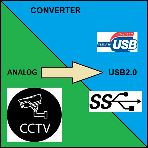 analog to USB2
