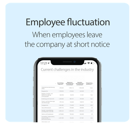 Solution employee fluctuation
