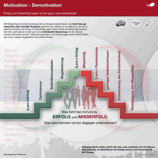 Bildungspartner - Motivation-Demotivation- Bildungspartner Österreich