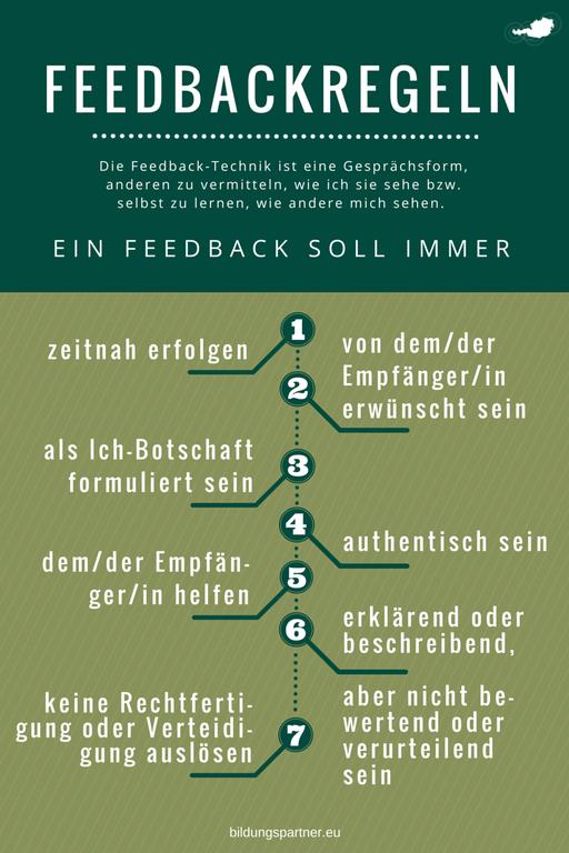 Bildungspartner Feedbackregeln- Bildungspartner Österreich
