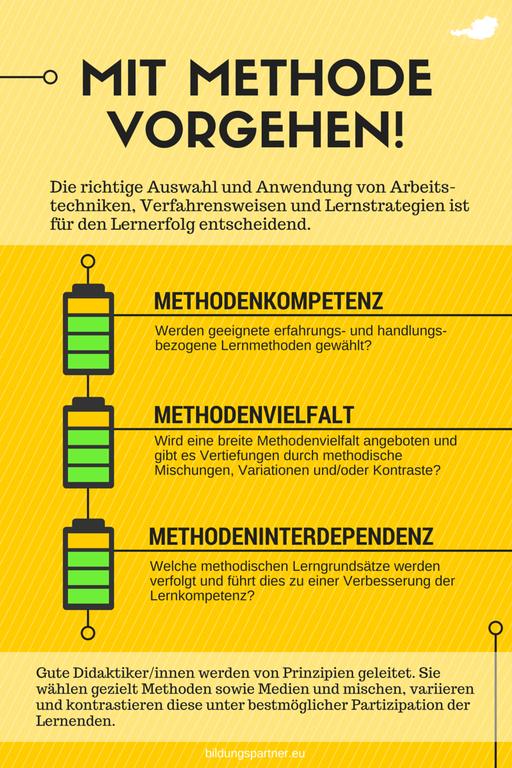 Bildungspartner Mit Methode vorgehen- Bildungspartner Österreich