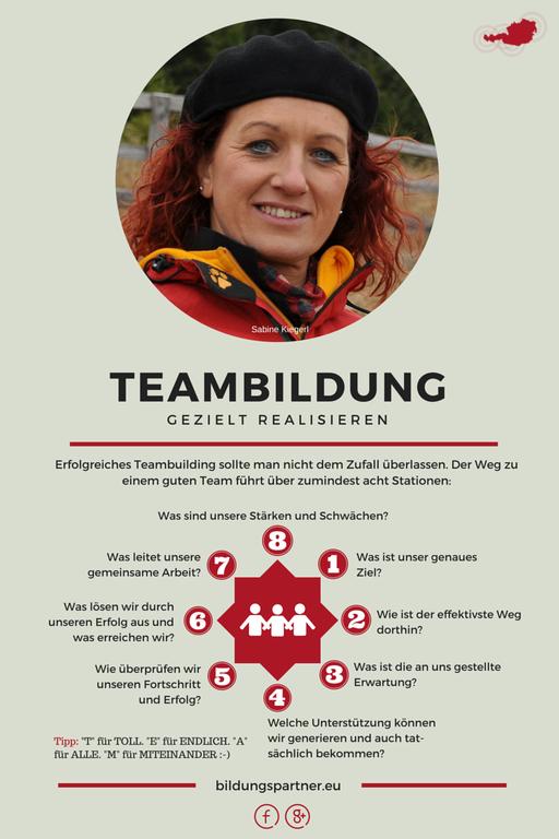 Teambildung Bildungspartner- Bildungspartner Österreich