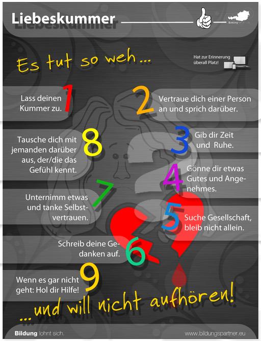 Bildungspartner Für die Jugend Liebeskummer- Bildungspartner Österreich