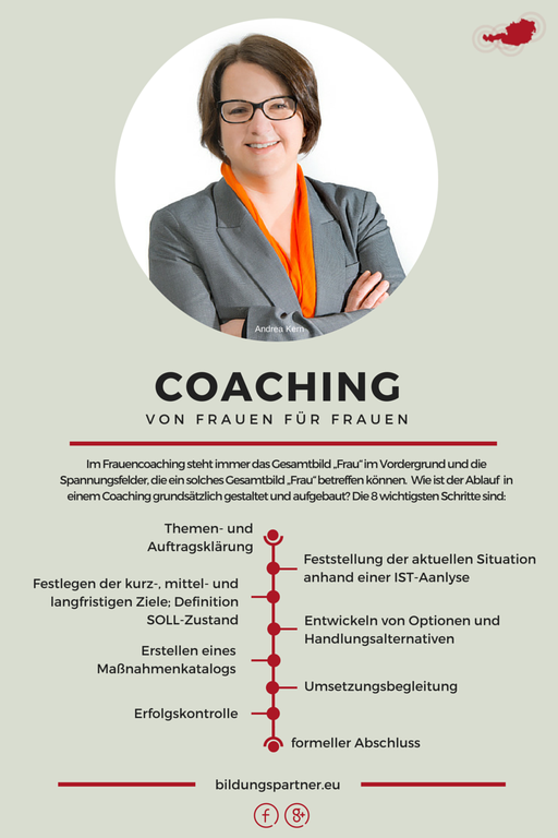 Bildungspartner Coaching- Bildungspartner Österreich