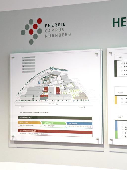 folien-fabrik / AEG Energie Campus Nürnberg / Wegeleitsystem