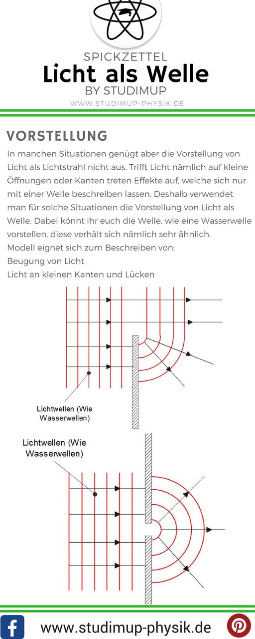 Beste Drahtentfernung Nach Effekten Zeitgenössisch - Elektrische ...