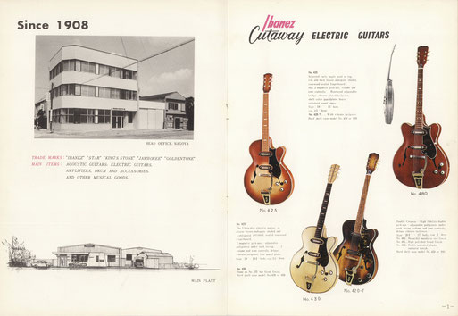 Vintage Ibanz catalog from 1965. click to enlarge.