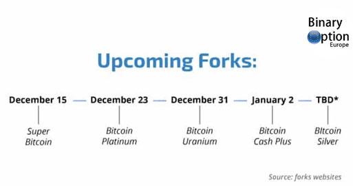 bitcoin fork in arrivo 2018