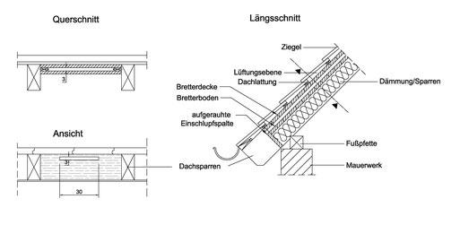 Abb. 4: Quartier für Fledermausarten in Gebäudedächern mit Dachdämmung und Dachhinterlüftung.