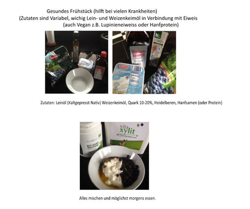 gesundes Frühstück vom Ernährungscoach Berlin