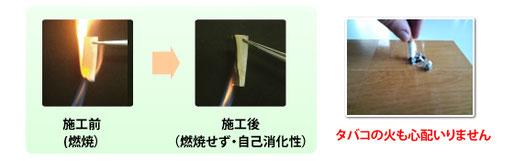 ガラスコーティングの耐熱テスト