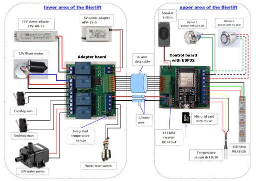 Control Board V 2.7