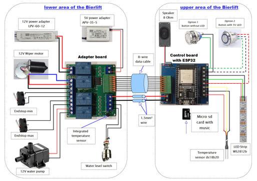 Control Board V2.51