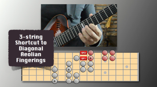 3-String Shortcut to Diagonal Aeolian Fingerings