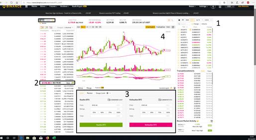 Hier sieht man den Handelsplatz Binance. Ausgewählt ist die Anfänger Börsen Option. Hier kann man Bitcoin kaufen.