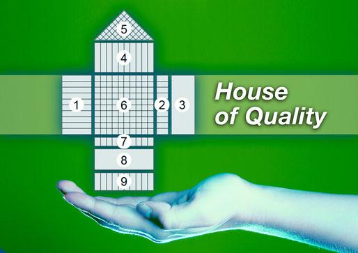 """ACUMA Schaubild: die Räume im """"House of Quality"""":"""