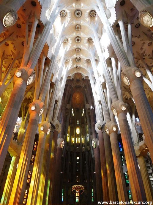 Размеры Храма Святого Семейства в Барселоне