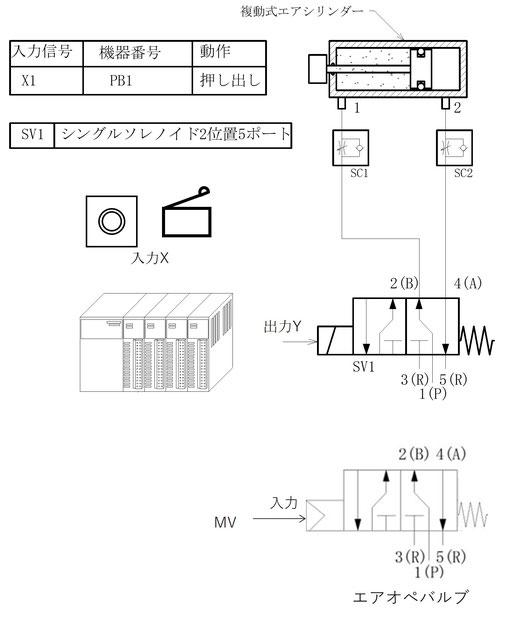 図2.2 電気制御回路