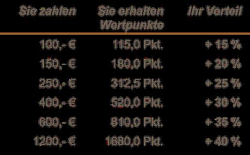 Saunagarten_Röder-Thermen_Vorteilsangebote_Wertkarte