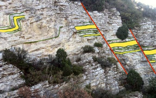 Strates de calcaire dans un paysage de l'arrière-pays montpellierain. Sources: http://pedagogie.ac-montpellier.fr/svt/