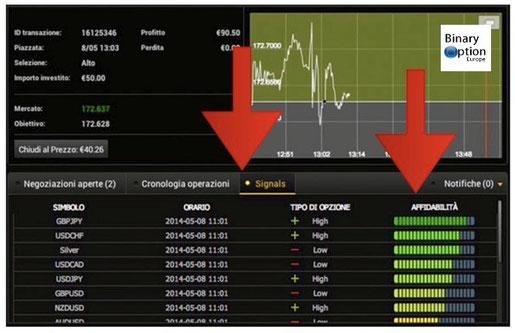 24option segnali di trading per opzioni binarie affidabile e sicuro