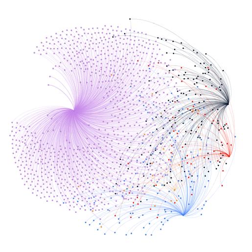 Redes de mensajes según orientación partidista identificada, durante la jornada electoral del 24M en España.