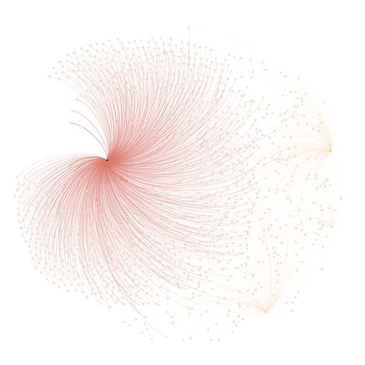 Redes de mensajes según orientación partidista identificada (de acuerdo con el grado de entrada), durante la jornada electoral del 24M en España.