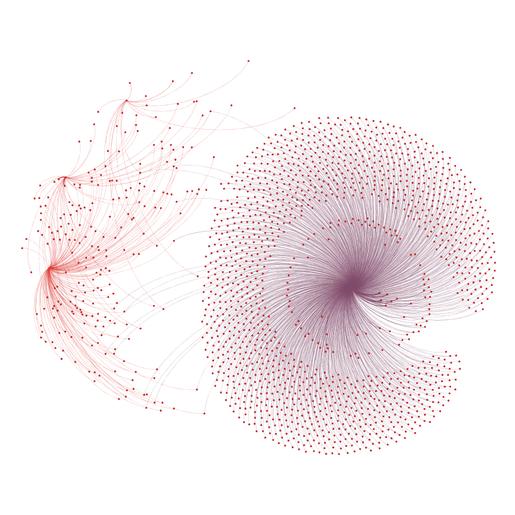 Redes de mensajes según orientación ideológica identificada (de acuerdo con grado de entrada), durante la jornada electoral del 24M en España.