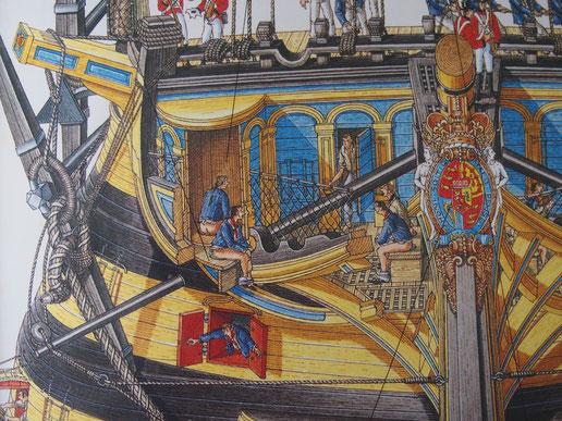 水兵用のトイレと左奥の准士官のトイレ(『輪切り図鑑 大帆船』より)