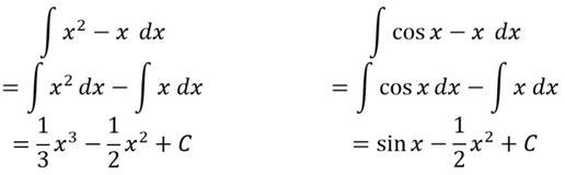 Beispiele zur Differenzenregel bei der Integration