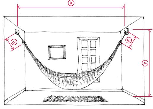 エクステンションを用いたハンモックの設置距離X,Y,eのイラスト