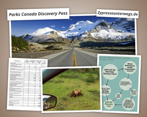 Parks Canada Discovery Pass