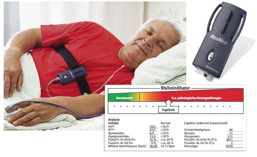 Voruntersuchung - Schlafmedizinische Diagnostik - Ambulantes Screening