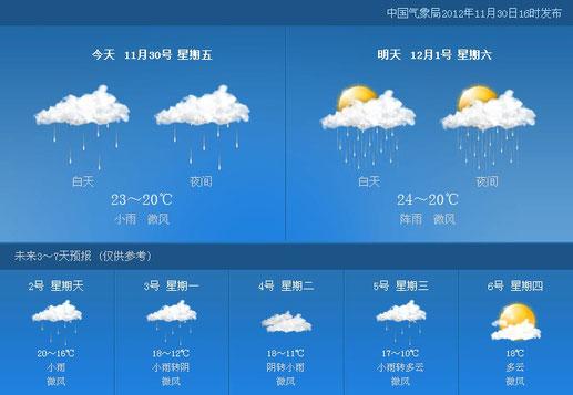 出典: 亲亲宝贝 深圳天气预报