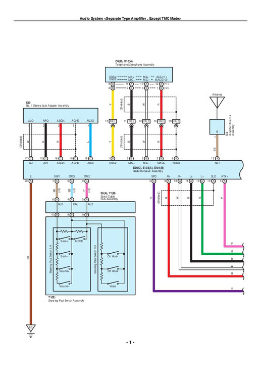Toyota Electrical - Wiring Diagrams | 2007 Toyota Wiring Diagrams |  | Wiring Diagrams
