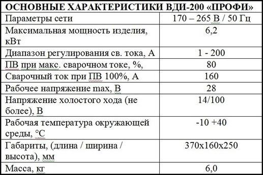 Характеристики ВДИ 200