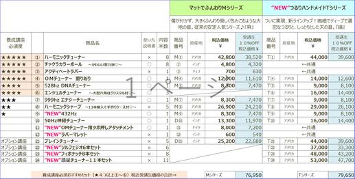 音叉ヒーリング講座通信講座の日本音叉ヒーリング研究会onsalabo の音叉格安通販の商品一覧