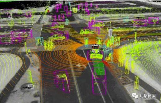 无人驾驶汽车眼中的世界(图片来自网络)