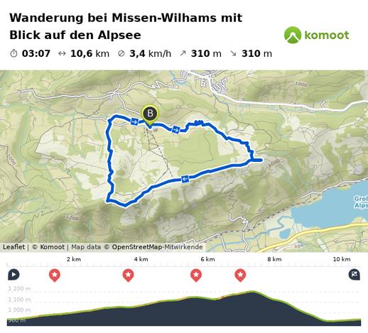 Wanderung am Alpsee - Thaler Höhe, Ochsenschache