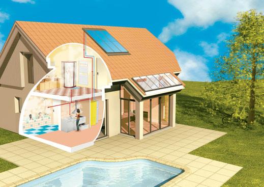 Principe chauffe-eau solaire