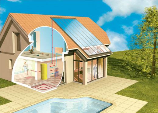 Fonctionnement chauffage solaire