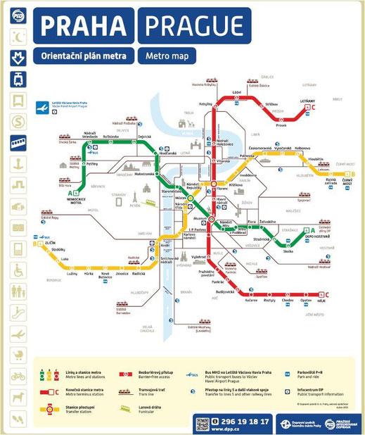 Prager Metro Plan