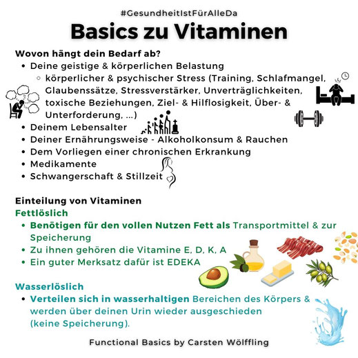 Vitaminbedarf