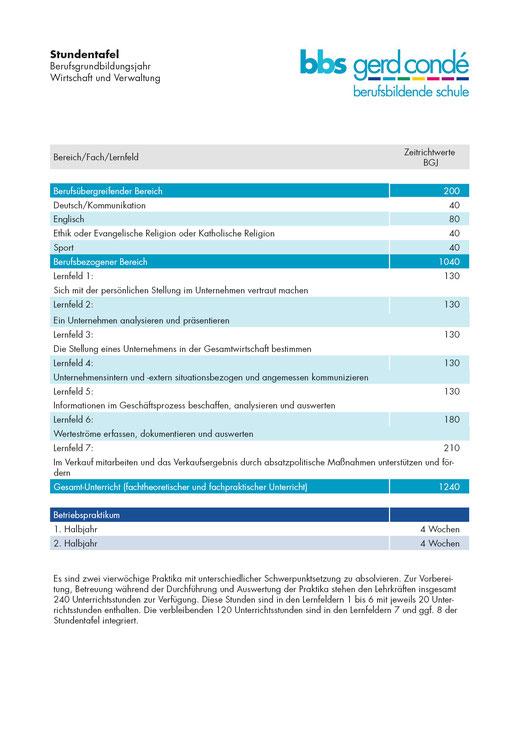 Stundentafel (Unterrichtsfächer, Lernfelder) Berufsgrundbildungsjahr Wirtschaft und Verwaltung