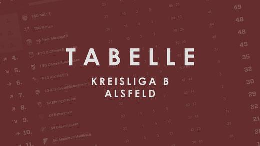 Tabelle - Kreisliga B Alsfeld