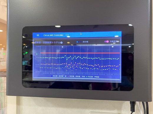 監視モニターでの測定記録の確認