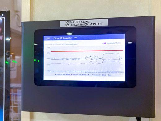 シーラス・メディカルの陰圧室監視モニター(24時間常時監視)